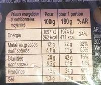 Bacon Crisp Burger - Voedingswaarden