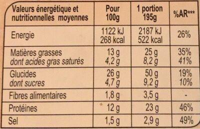 Grilled Burger - Informations nutritionnelles - fr