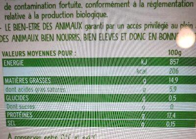 Haches de veau - Informations nutritionnelles - fr