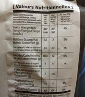 Snack Poppé - Informations nutritionnelles