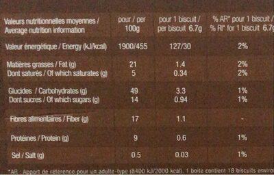 Biscuits croquants avoine & miel cacao - Valori nutrizionali - fr
