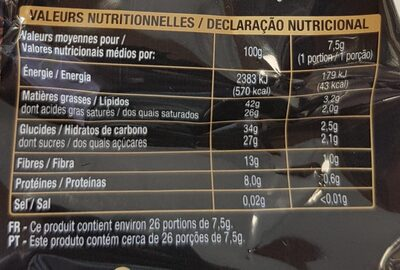 Chocolat Noir Fèves de Cacao - Nutrition facts