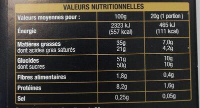 Lait suisse crémeux - Nutrition facts