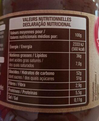 PastaCao - Informations nutritionnelles - fr