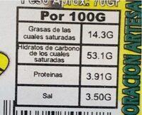 Platanitos kennedy - Informació nutricional - es