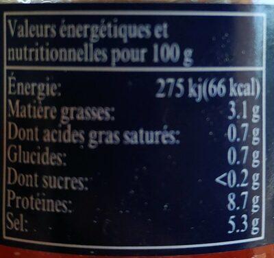 Oeufs De Lompe Rouges - Nutrition facts - fr