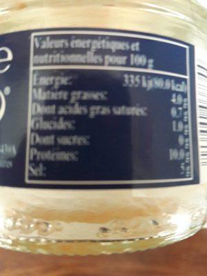 Oeufs De Lompe Rouges - Informations nutritionnelles