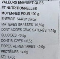 Mini filets d'harengs marinés aux cornichons - Nutrition facts - fr