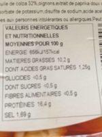 Minisharengs au paprika - Ingredients - fr