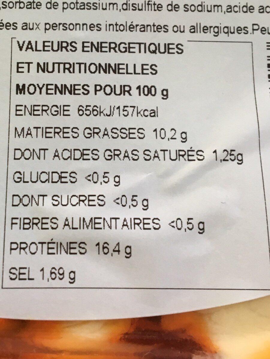 Minisharengs au paprika - Nutrition facts - fr