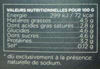 La Faisselle Duo - Nutrition facts
