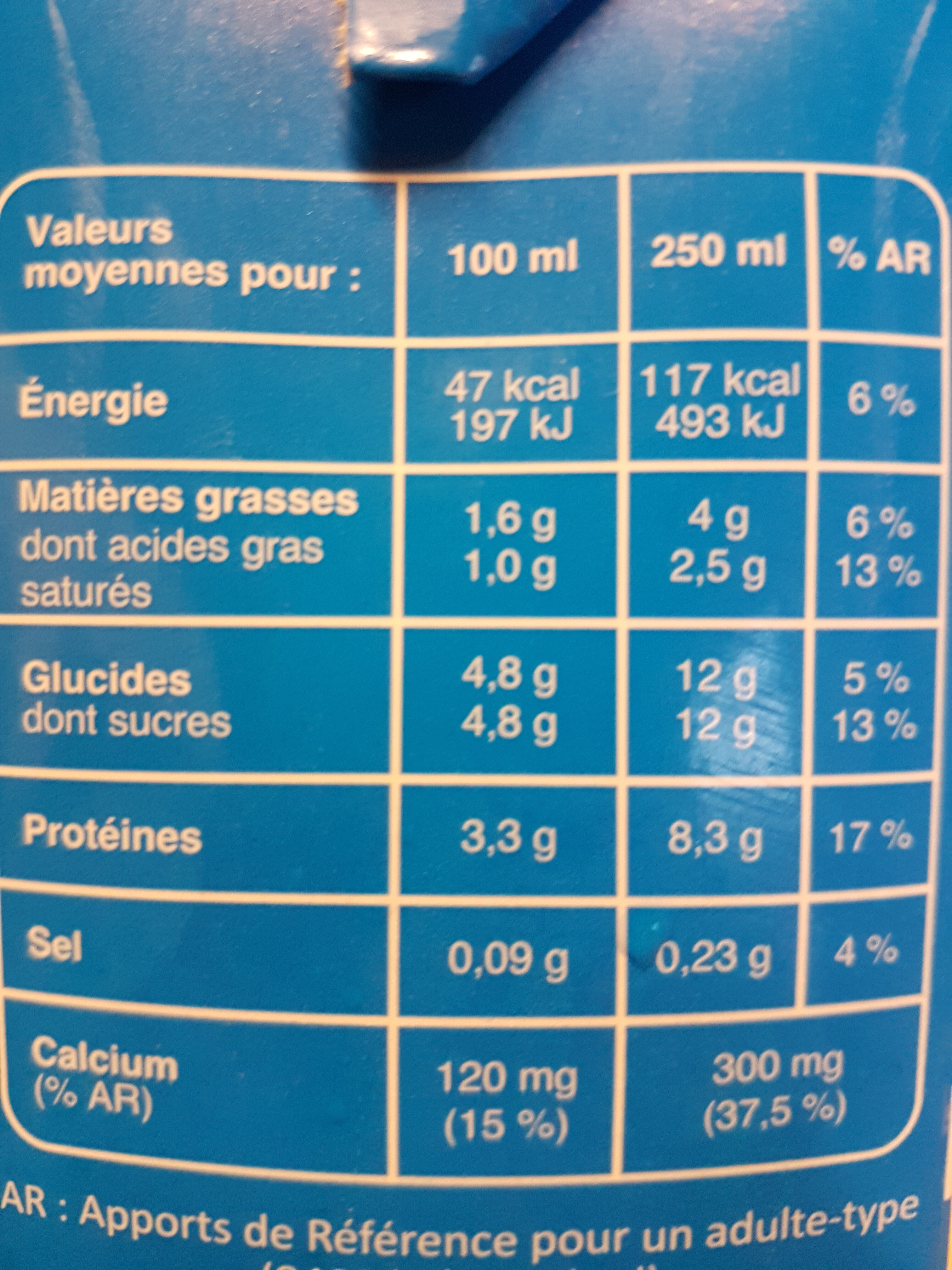 lait - Nutrition facts - fr