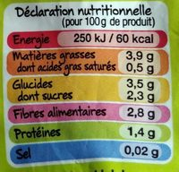 Poêlée Provençale - Nutrition facts