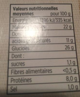 Feuillete a la viande - Ingrédients - fr