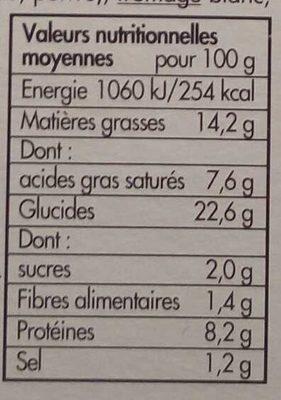 Feuilleté Jambon Emmental - Nutrition facts