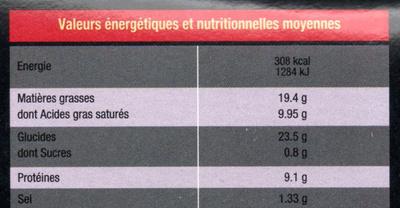 20 Mini feuilletés saucisses - Nutrition facts