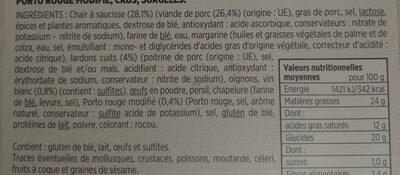 6 Feuilletés Lorrains - Ingredients - fr