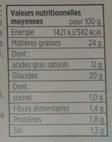 6 Feuilletés Lorrains - Nutrition facts - fr