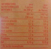 Purée de pommes de terre déshydratées en flocons - Nutrition facts - fr