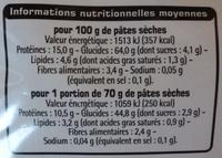 Pâtes d'Alsace (7 œufs frais au kilo), Nids - Informations nutritionnelles - fr