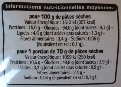 Pâtes d'Alsace (7 œufs frais au kilo), Nids - Nutrition facts