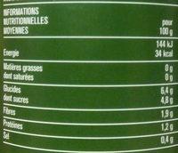 Chair de tomates - Información nutricional