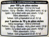 Pâtes d'Alsace (7 œufs frais au kilo), Macaroni - Informations nutritionnelles