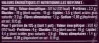Crème dessert saveur chocolat au lait entier - Informations nutritionnelles - fr