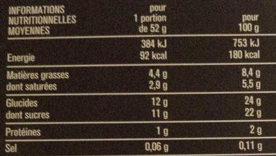 Crème glacée vanille - Informations nutritionnelles