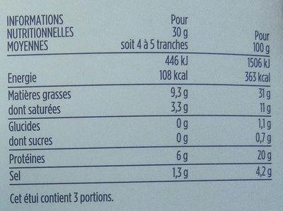 Magret de canard, tranché et séché au poivre, origine Sud-Ouest - Informations nutritionnelles