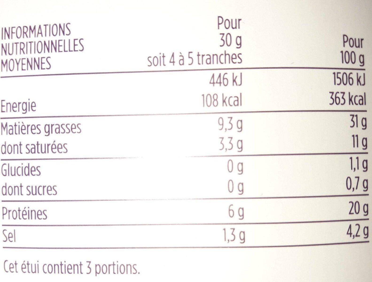 Magret de canard du Sud-Ouest séché au poivre - Voedingswaarden - fr