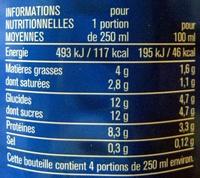 Lait demi écrémé - Nutrition facts