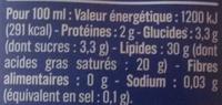 Crème Fluide Entière (30 % MG) - Informations nutritionnelles - fr