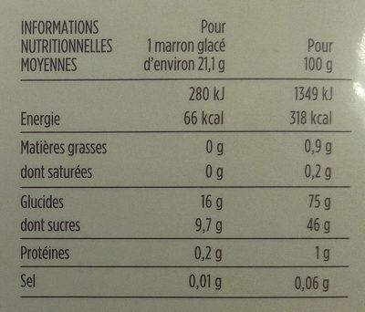 Les Marrons Glacés - Nutrition facts