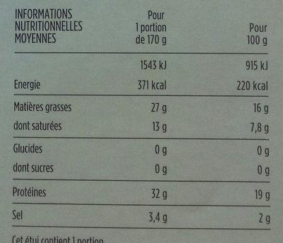 Véritable andouillette de Troyes AAAA - Voedingswaarden - fr