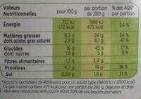 Spaghetti bolognaise - Informations nutritionnelles - fr