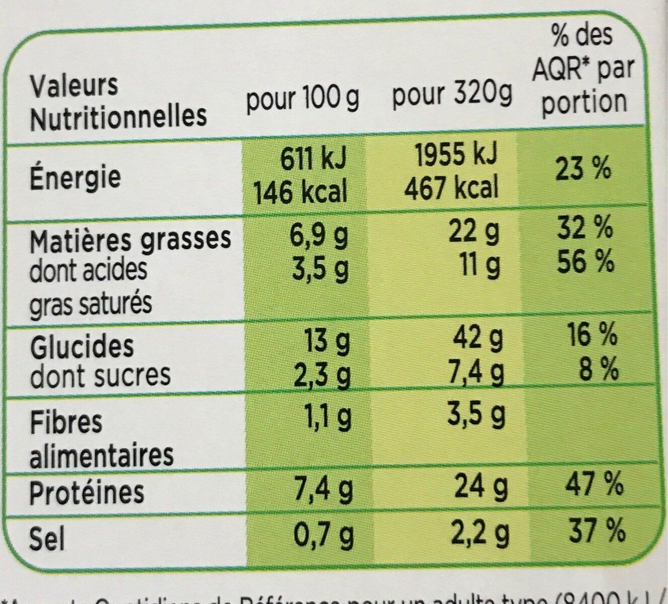 Parmentier de canard - Nutrition facts - fr