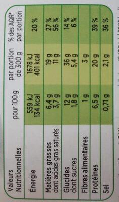 Parmentier de cabillaud - Informations nutritionnelles - fr
