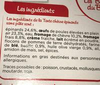 Tarte Chèvre épinard - Ingrediënten
