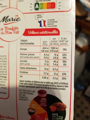 Tomates Farcies aux légumes Riz à la tomate s0 - Informations nutritionnelles