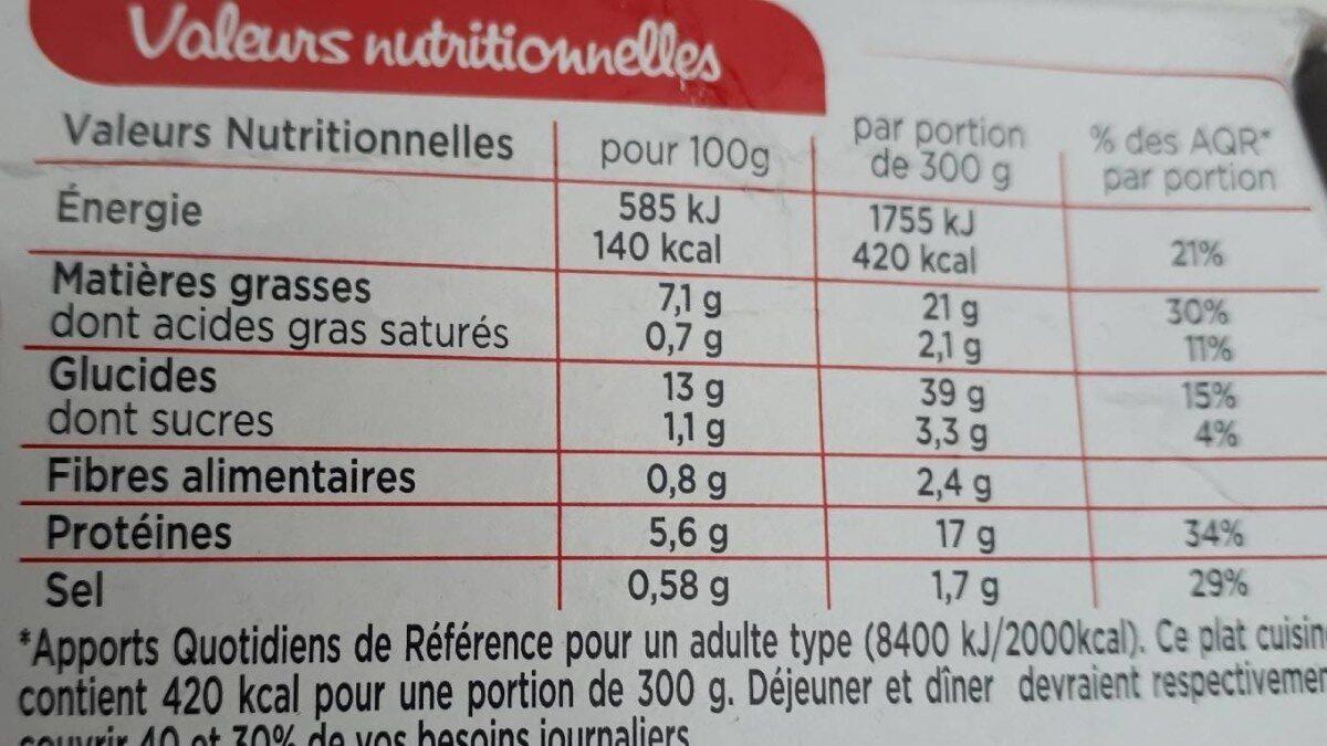 Papillote de cabillaud Riz aux petits légumes - Informations nutritionnelles - fr