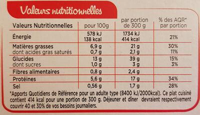 Papillote de cabillaud Riz aux petits légumes - Voedingswaarden - fr