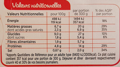 Papillote de Crevettes Petits légumes et riz - Informations nutritionnelles