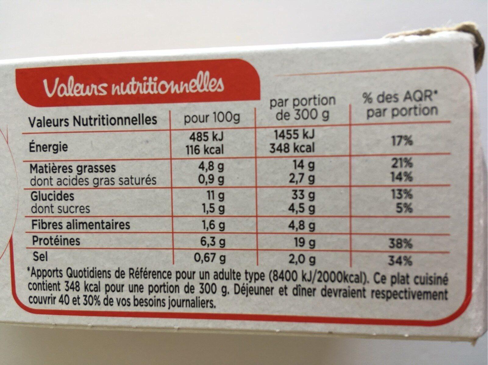 Papillote de poulet, pommes de terre et petits légumes - Voedingswaarden - fr