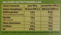 Cabillaud sauce tomate et basilic - Nutrition facts - fr