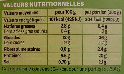 POULET BASQUAISE, RIZ ET COURGETTES WW 300G - Informations nutritionnelles - fr