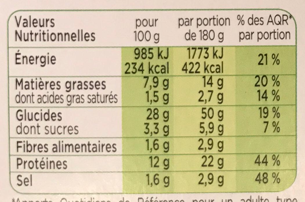 Bagel Pastrami Mozzarella sauce aux 2 poivres - Informations nutritionnelles - fr