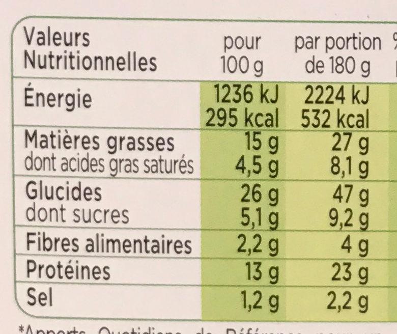 Burger Rustique - Bœuf Charolais Moutarde - Informations nutritionnelles - fr