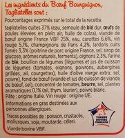 Bœuf Bourguignon, tagliatelles - Ingrediënten - fr