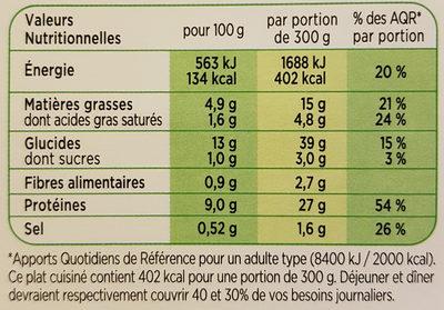 Boeuf Bourguignon, Tagliatelles - Nutrition facts